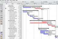 project menagement software
